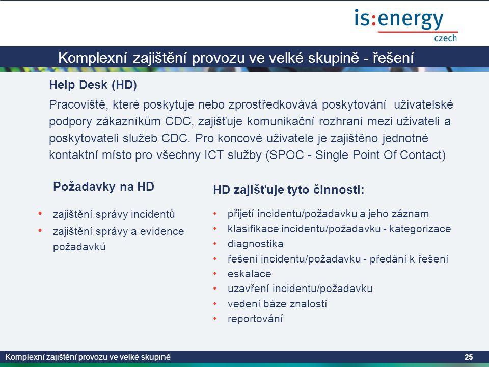 Komplexní zajištění provozu ve velké skupině 25 Komplexní zajištění provozu ve velké skupině - řešení Help Desk (HD) Pracoviště, které poskytuje nebo zprostředkovává poskytování uživatelské podpory zákazníkům CDC, zajišťuje komunikační rozhraní mezi uživateli a poskytovateli služeb CDC.