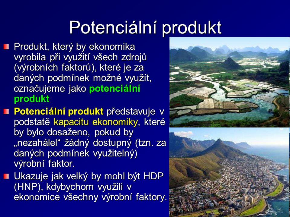 """Potenciální produkt Produkt, který by ekonomika vyrobila při využití všech zdrojů (výrobních faktorů), které je za daných podmínek možné využít, označujeme jako potenciální produkt Potenciální produkt představuje v podstatě kapacitu ekonomiky, které by bylo dosaženo, pokud by """"nezahálel žádný dostupný (tzn."""