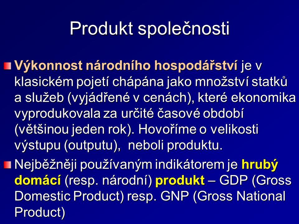 3 pohledy na HDP HDP tedy můžeme vyjádřit jako: –Tržní hodnotu produkce – hledisko tvorby HDP –Sumu důchodů za služby VF – hledisko rozdělení HDP –Hodnotu výdajů subjektů – hledisko užití HDP