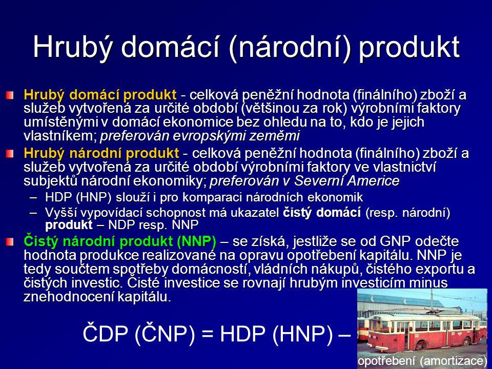 Hrubý domácí (národní) produkt Hrubý domácí produkt - celková peněžní hodnota (finálního) zboží a služeb vytvořená za určité období (většinou za rok) výrobními faktory umístěnými v domácí ekonomice bez ohledu na to, kdo je jejich vlastníkem; preferován evropskými zeměmi Hrubý národní produkt - celková peněžní hodnota (finálního) zboží a služeb vytvořená za určité období výrobními faktory ve vlastnictví subjektů národní ekonomiky; preferován v Severní Americe –HDP (HNP) slouží i pro komparaci národních ekonomik –Vyšší vypovídací schopnost má ukazatel čistý domácí (resp.
