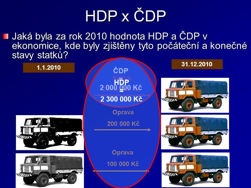HDP x ČDP Jaká byla za rok 2010 hodnota HDP a ČDP v ekonomice, kde byly zjištěny tyto počáteční a konečné stavy statků.