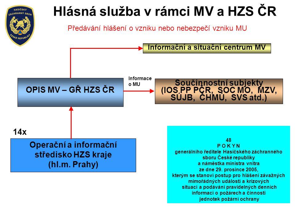 48 P O K Y N generálního ředitele Hasičského záchranného sboru České republiky a náměstka ministra vnitra ze dne 29.