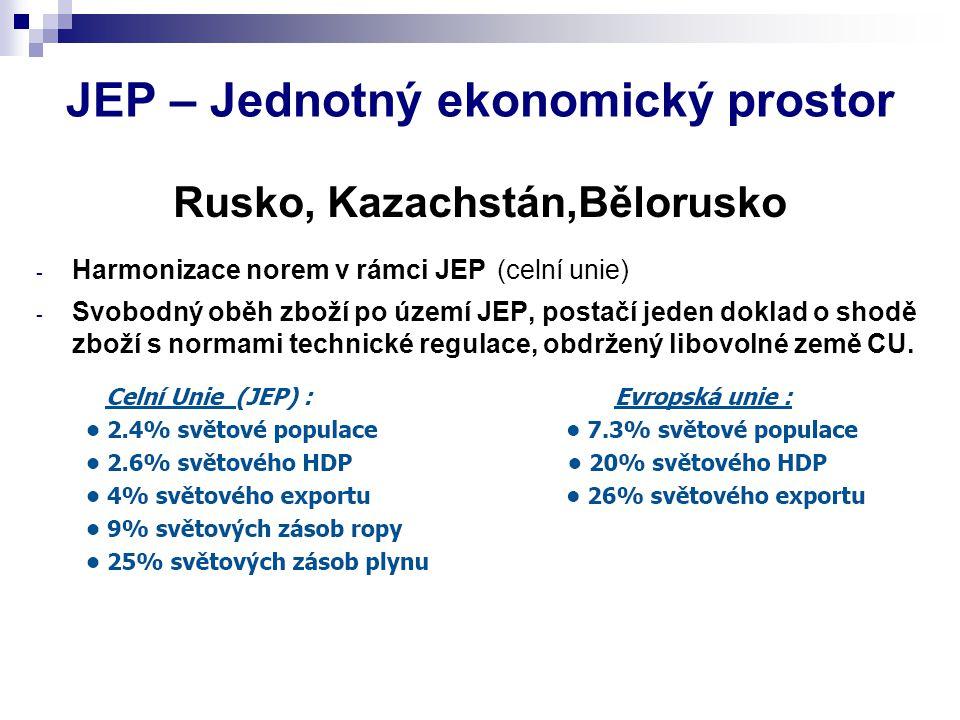 JEP – Jednotný ekonomický prostor Rusko, Kazachstán,Bělorusko - Harmonizace norem v rámci JEP (celní unie) - Svobodný oběh zboží po území JEP, postačí jeden doklad o shodě zboží s normami technické regulace, obdržený libovolné země CU.
