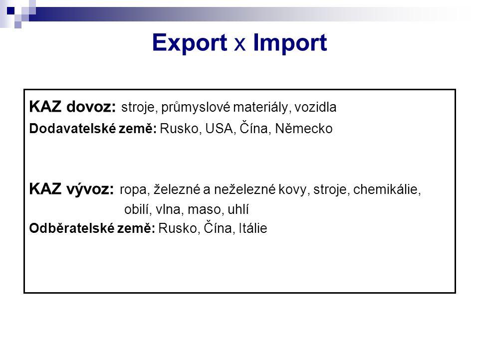 Export x Import KAZ dovoz: stroje, průmyslové materiály, vozidla Dodavatelské země: Rusko, USA, Čína, Německo KAZ vývoz: ropa, železné a neželezné kovy, stroje, chemikálie, obilí, vlna, maso, uhlí Odběratelské země: Rusko, Čína, Itálie