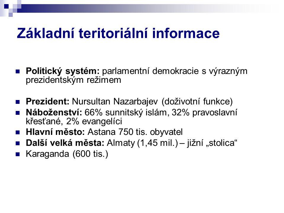 Základní teritoriální informace  Politický systém: parlamentní demokracie s výrazným prezidentským režimem  Prezident: Nursultan Nazarbajev (doživotní funkce)  Náboženství: 66% sunnitský islám, 32% pravoslavní křesťané, 2% evangelíci  Hlavní město: Astana 750 tis.
