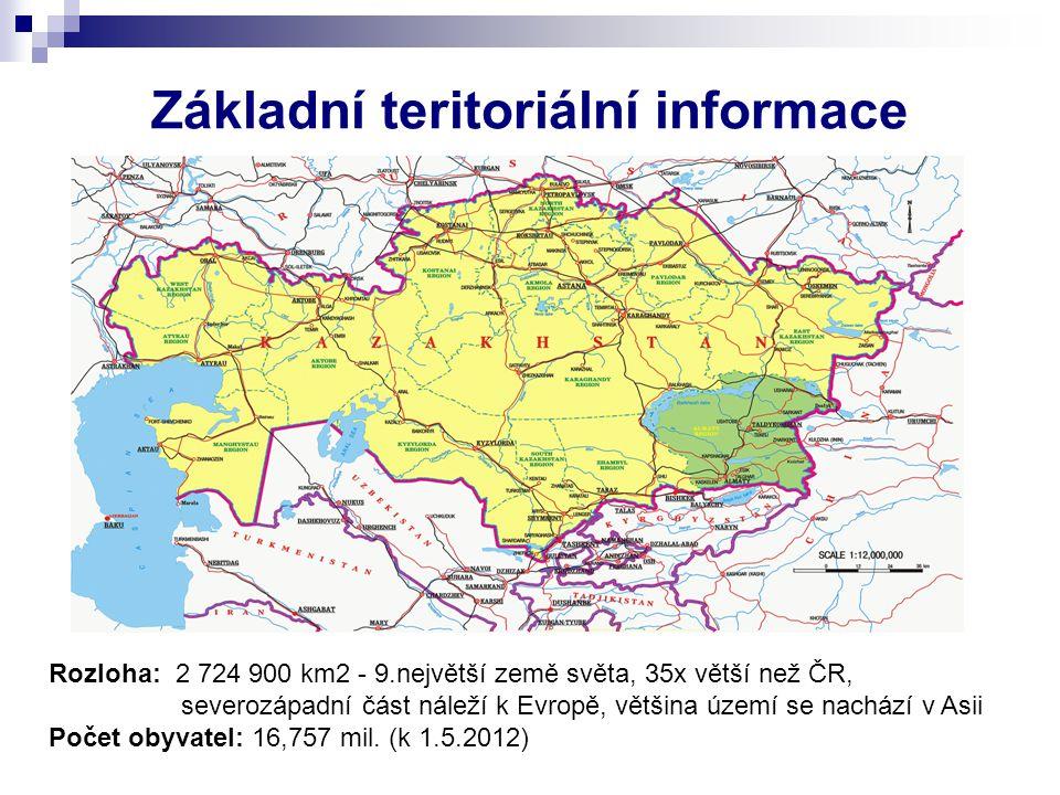 Základní teritoriální informace Rozloha: 2 724 900 km2 - 9.největší země světa, 35x větší než ČR, severozápadní část náleží k Evropě, většina území se nachází v Asii Počet obyvatel: 16,757 mil.