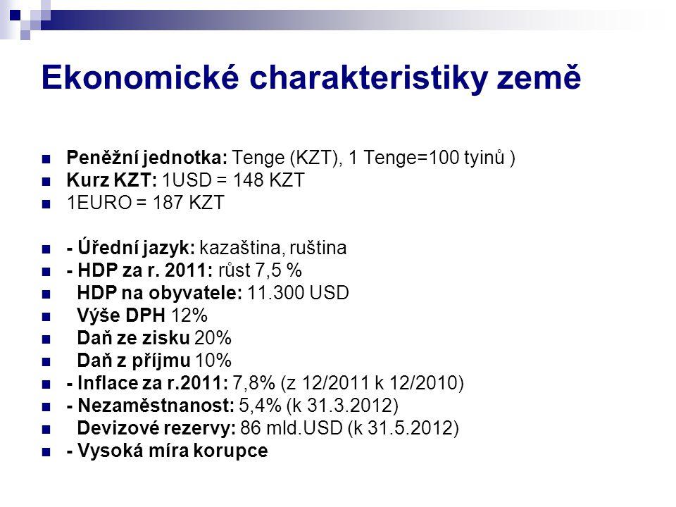 Ekonomické charakteristiky země  Peněžní jednotka: Tenge (KZT), 1 Tenge=100 tyinů )  Kurz KZT: 1USD = 148 KZT  1EURO = 187 KZT  - Úřední jazyk: kazaština, ruština  - HDP za r.
