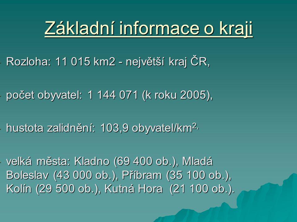 Specifický region  Bezprostřední zázemí metropole (Praha- východ a Praha-západ),  napojení na Prahu po všech stránkách,  periferní oblasti - Rakovnicko - jižní část Benešovska - jižní část Benešovska - jihovýchod Příbramska, - jihovýchod Příbramska,  Mladoboleslavsko - samostatný region - - výrazné vlastní zázemí.