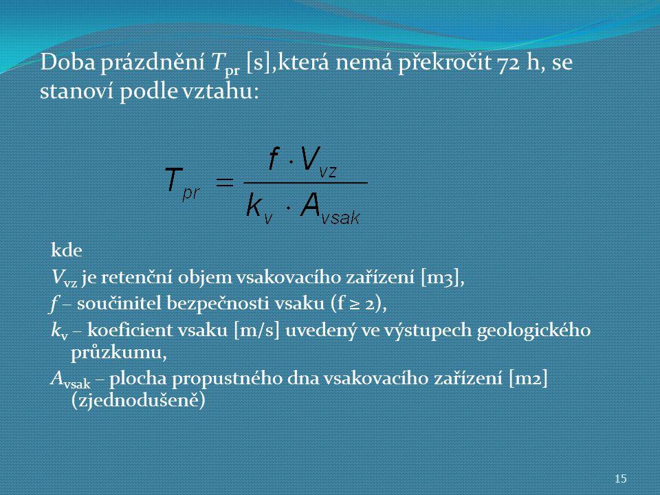 Doba prázdnění T pr [s],která nemá překročit 72 h, se stanoví podle vztahu: 15 kde V vz je retenční objem vsakovacího zařízení [m3], f – součinitel bezpečnosti vsaku (f ≥ 2), k v – koeficient vsaku [m/s] uvedený ve výstupech geologického průzkumu, A vsak – plocha propustného dna vsakovacího zařízení [m2] (zjednodušeně)