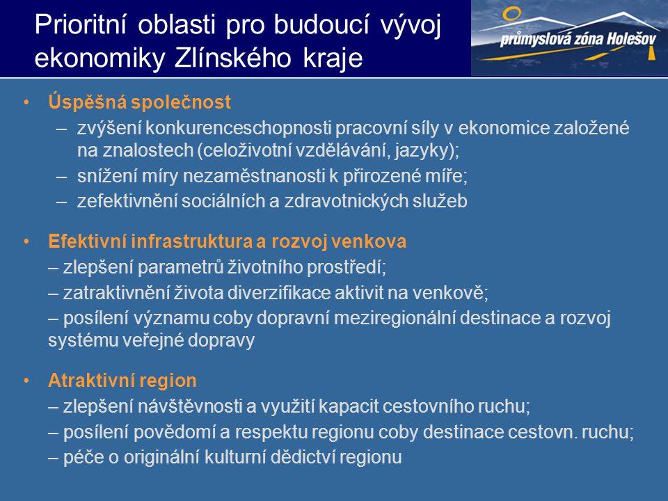 •Úspěšná společnost –zvýšení konkurenceschopnosti pracovní síly v ekonomice založené na znalostech (celoživotní vzdělávání, jazyky); –snížení míry nezaměstnanosti k přirozené míře; –zefektivnění sociálních a zdravotnických služeb •Efektivní infrastruktura a rozvoj venkova – zlepšení parametrů životního prostředí; – zatraktivnění života diverzifikace aktivit na venkově; – posílení významu coby dopravní meziregionální destinace a rozvoj systému veřejné dopravy •Atraktivní region – zlepšení návštěvnosti a využití kapacit cestovního ruchu; – posílení povědomí a respektu regionu coby destinace cestovn.