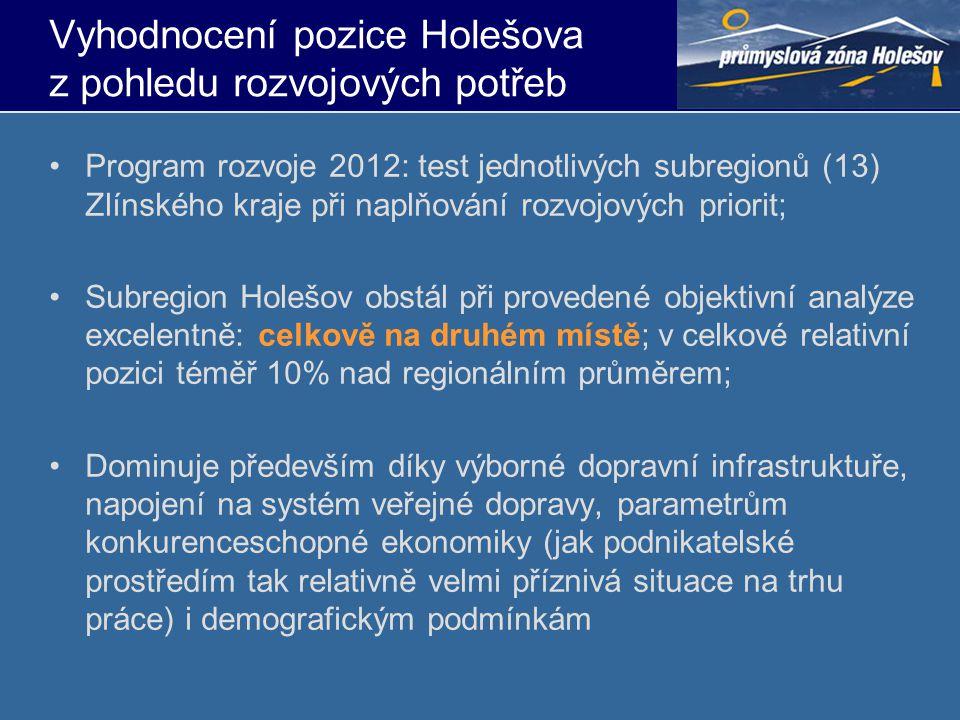 Vyhodnocení pozice Holešova z pohledu rozvojových potřeb •Program rozvoje 2012: test jednotlivých subregionů (13) Zlínského kraje při naplňování rozvo