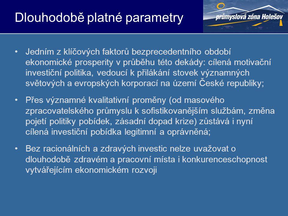 •harmonogram náběhu výroby a investic (z celk.