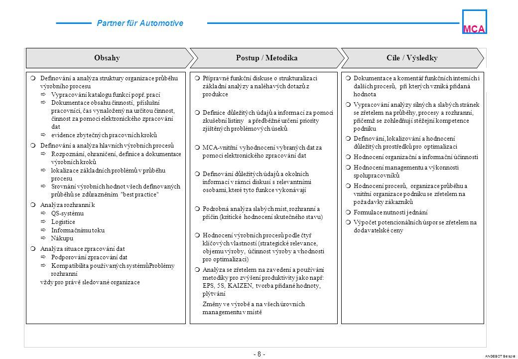 - 9 - ANGEBOT Beispiel MCA Partner für Automotive Fáze IaFáze IIFáze III Fáze Ib 1 2 Analýza organizace Workshop  zjištění tržních rámcových parametrů pro budoucí organizační strukturu  diskuse a definice cílů a základních strategií firmy XY  průhlednost současné situace  vyhodnocení báze reorganizace a potřeb  organizační struktura  hlavní procesy  výstavba organizace  personální kapacity  Outsourcing- potenciály  potenciál snížení nákladů  optimalizace řetězce tvorby hodnot a hlavních obchodních procesů  restrukturalizace výstavby organizace  vytvoření konceptu synergie (Make or buy - koncept)  realizace vypracovaných návrhů  doladění koncepčně nové podoby  realizace okamžitých opatření na snížení nákladů program okamžitých opatření Koncepčně nová orientace organizace Realizace Přehled programu