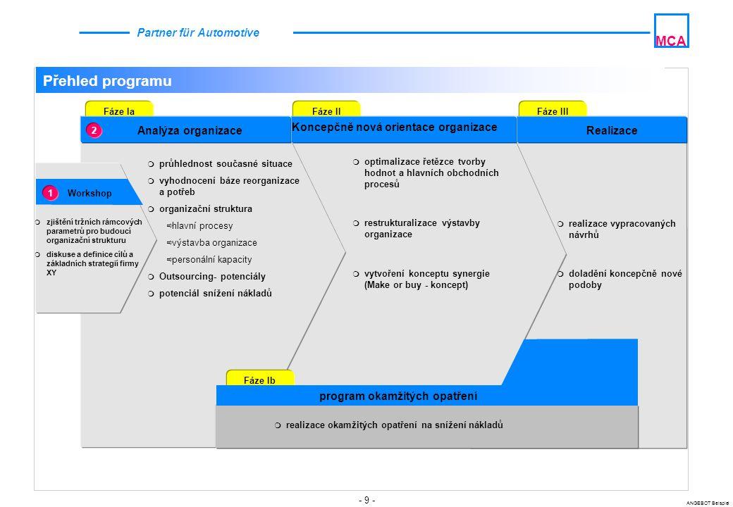 - 9 - ANGEBOT Beispiel MCA Partner für Automotive Fáze IaFáze IIFáze III Fáze Ib 1 2 Analýza organizace Workshop  zjištění tržních rámcových parametr