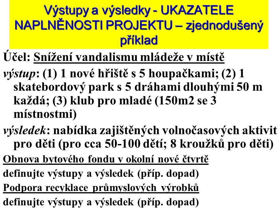 Výstupy a výsledky - UKAZATELE NAPLNĚNOSTI PROJEKTU – zjednodušený příklad Účel: Snížení vandalismu mládeže v místě výstup: (1) 1 nové hřiště s 5 houpačkami; (2) 1 skatebordový park s 5 dráhami dlouhými 50 m každá; (3) klub pro mladé (150m2 se 3 místnostmi) výsledek: nabídka zajištěných volnočasových aktivit pro děti (pro cca 50-100 dětí; 8 kroužků pro děti) Obnova bytového fondu v okolní nové čtvrtě definujte výstupy a výsledek (příp.