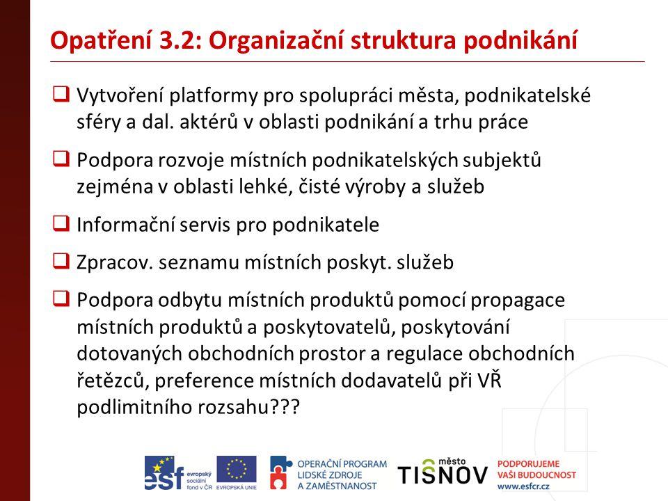 Opatření 3.2: Organizační struktura podnikání  Vytvoření platformy pro spolupráci města, podnikatelské sféry a dal. aktérů v oblasti podnikání a trhu