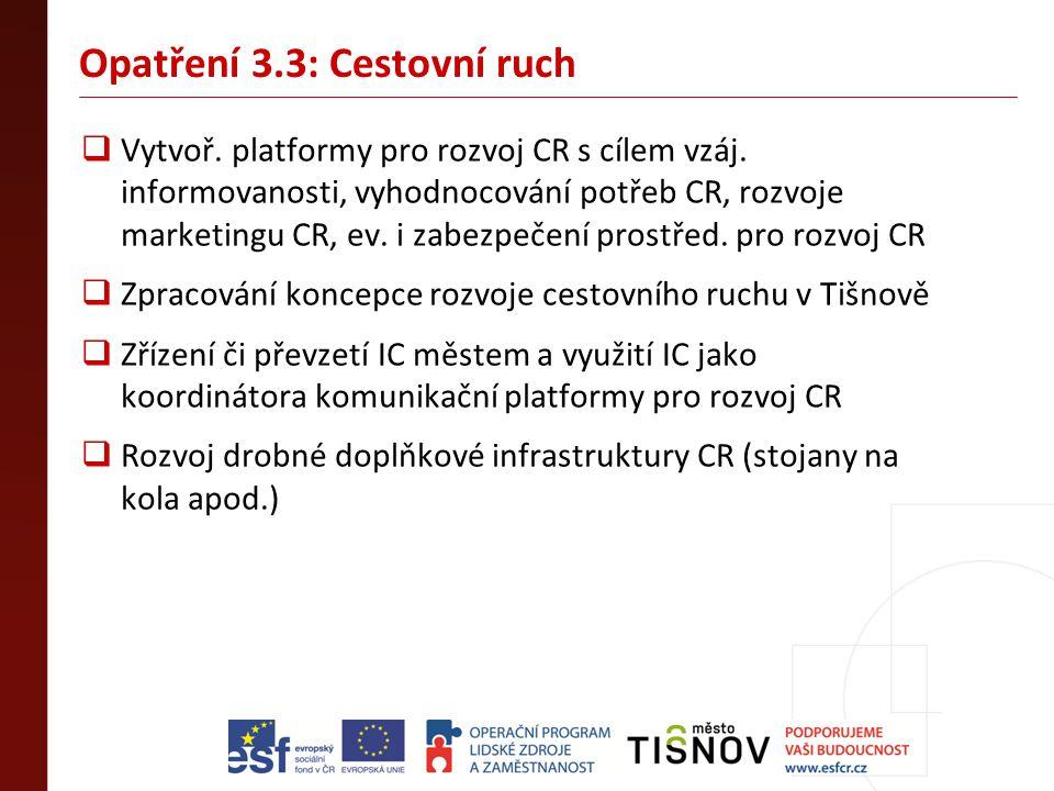 Opatření 3.3: Cestovní ruch  Vytvoř. platformy pro rozvoj CR s cílem vzáj. informovanosti, vyhodnocování potřeb CR, rozvoje marketingu CR, ev. i zabe