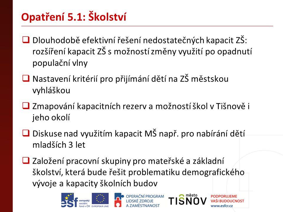 Opatření 5.1: Školství  Dlouhodobě efektivní řešení nedostatečných kapacit ZŠ: rozšíření kapacit ZŠ s možností změny využití po opadnutí populační vl