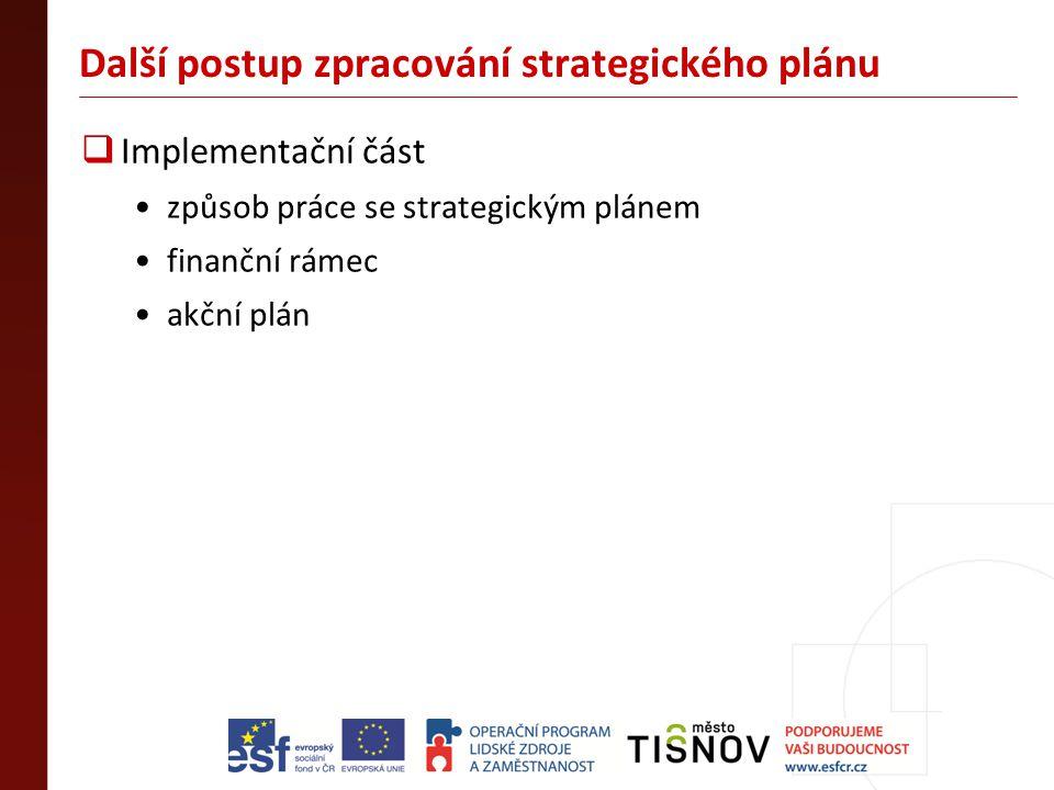 Další postup zpracování strategického plánu  Implementační část •způsob práce se strategickým plánem •finanční rámec •akční plán