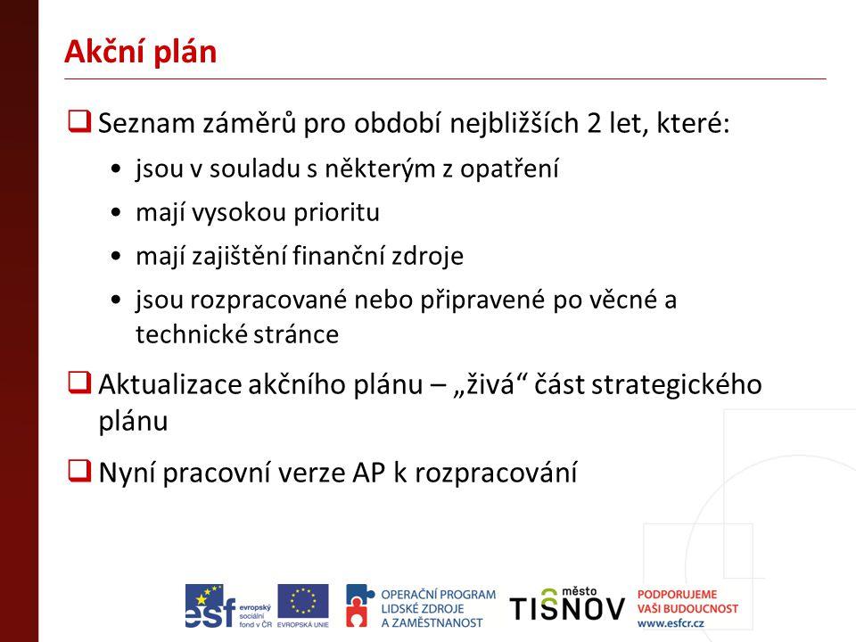 Akční plán  Seznam záměrů pro období nejbližších 2 let, které: •jsou v souladu s některým z opatření •mají vysokou prioritu •mají zajištění finanční