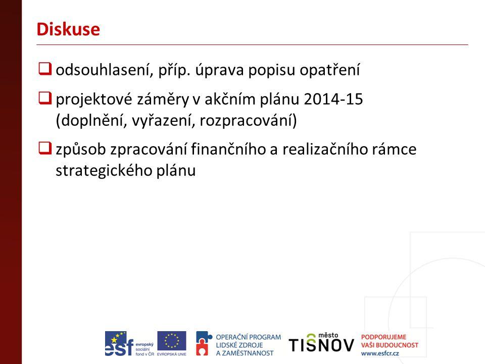 Diskuse  odsouhlasení, příp. úprava popisu opatření  projektové záměry v akčním plánu 2014-15 (doplnění, vyřazení, rozpracování)  způsob zpracování