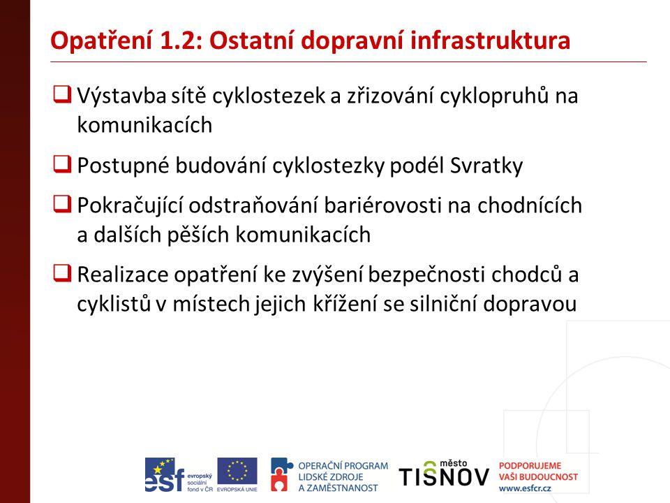 Opatření 1.2: Ostatní dopravní infrastruktura  Výstavba sítě cyklostezek a zřizování cyklopruhů na komunikacích  Postupné budování cyklostezky podél