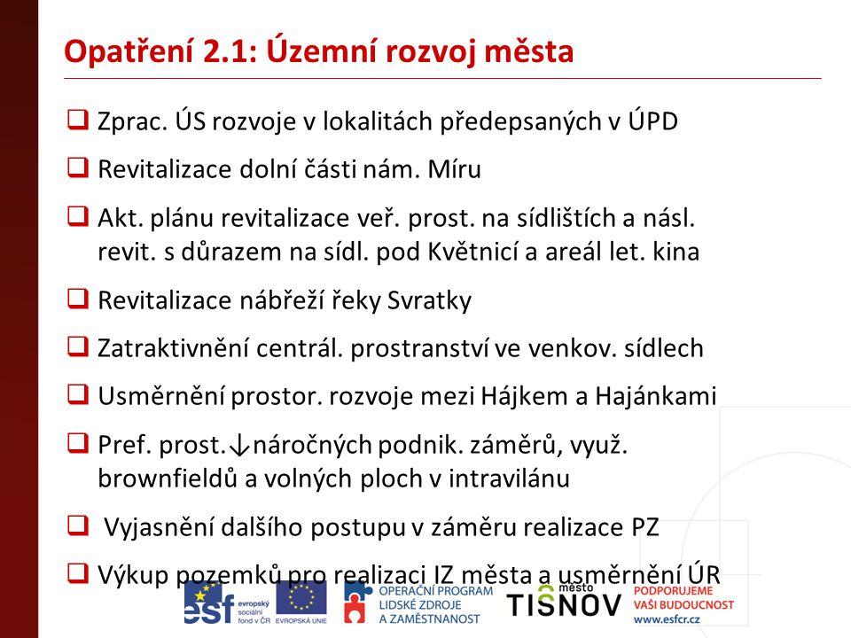 Opatření 2.1: Územní rozvoj města  Zprac. ÚS rozvoje v lokalitách předepsaných v ÚPD  Revitalizace dolní části nám. Míru  Akt. plánu revitalizace v