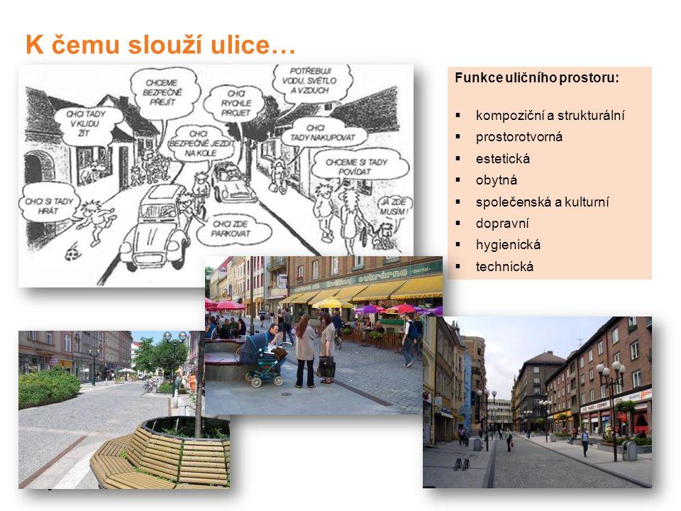 K čemu slouží ulice… Funkce uličního prostoru:  kompoziční a strukturální  prostorotvorná  estetická  obytná  společenská a kulturní  dopravní 