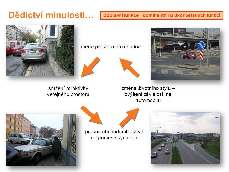 Dědictví minulosti… Dopravní funkce – dominantní na úkor ostatních funkcí méně prostoru pro chodce snížení atraktivity veřejného prostoru přesun obcho