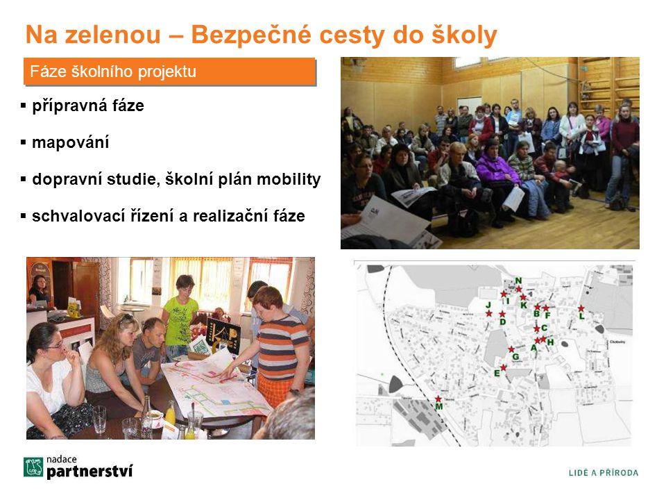 Na zelenou – Bezpečné cesty do školy Fáze školního projektu  přípravná fáze  mapování  dopravní studie, školní plán mobility  schvalovací řízení a