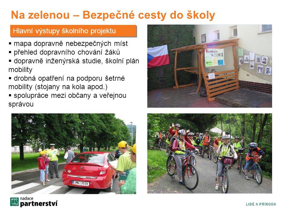 Na zelenou – Bezpečné cesty do školy Hlavní výstupy školního projektu  mapa dopravně nebezpečných míst  přehled dopravního chování žáků  dopravně i