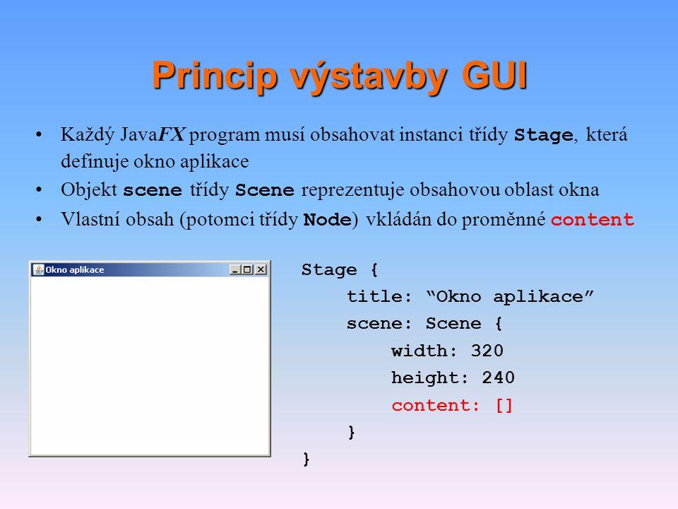 """Princip výstavby GUI Stage { title: """"Okno aplikace"""" scene: Scene { width: 320 height: 240 content: [] } •Každý JavaFX program musí obsahovat instanci"""