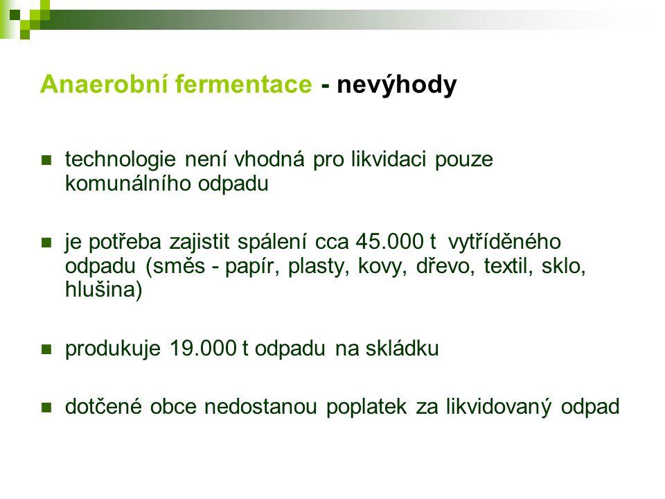 Anaerobní fermentace - nevýhody  technologie není vhodná pro likvidaci pouze komunálního odpadu  je potřeba zajistit spálení cca 45.000 t vytříděnéh