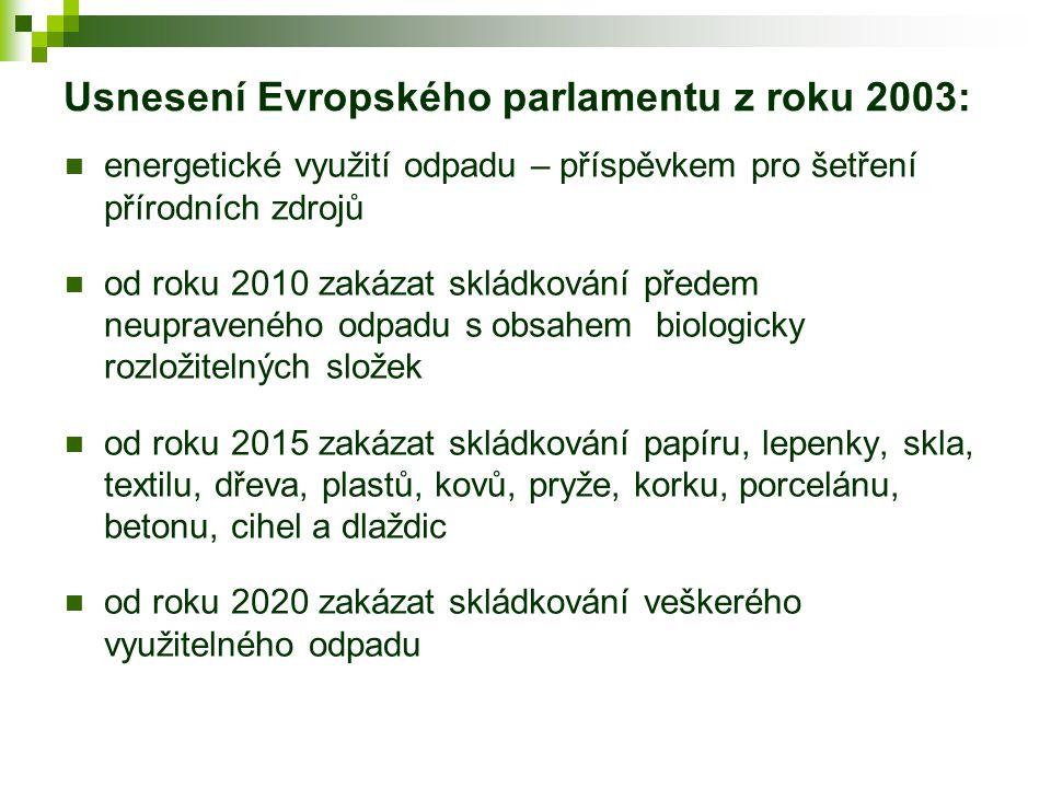 Usnesení Evropského parlamentu z roku 2003:  energetické využití odpadu – příspěvkem pro šetření přírodních zdrojů  od roku 2010 zakázat skládkování