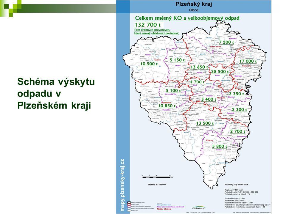 Schéma výskytu odpadu v Plzeňském kraji