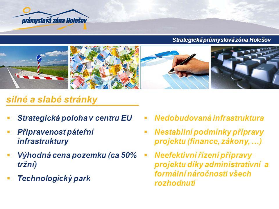silné a slabé stránky  Strategická poloha v centru EU  Připravenost páteřní infrastruktury  Výhodná cena pozemku (ca 50% tržní)  Technologický park Strategická průmyslová zóna Holešov  Nedobudovaná infrastruktura  Nestabilní podmínky přípravy projektu (finance, zákony, …)  Neefektivní řízení přípravy projektu díky administrativní a formální náročnosti všech rozhodnutí