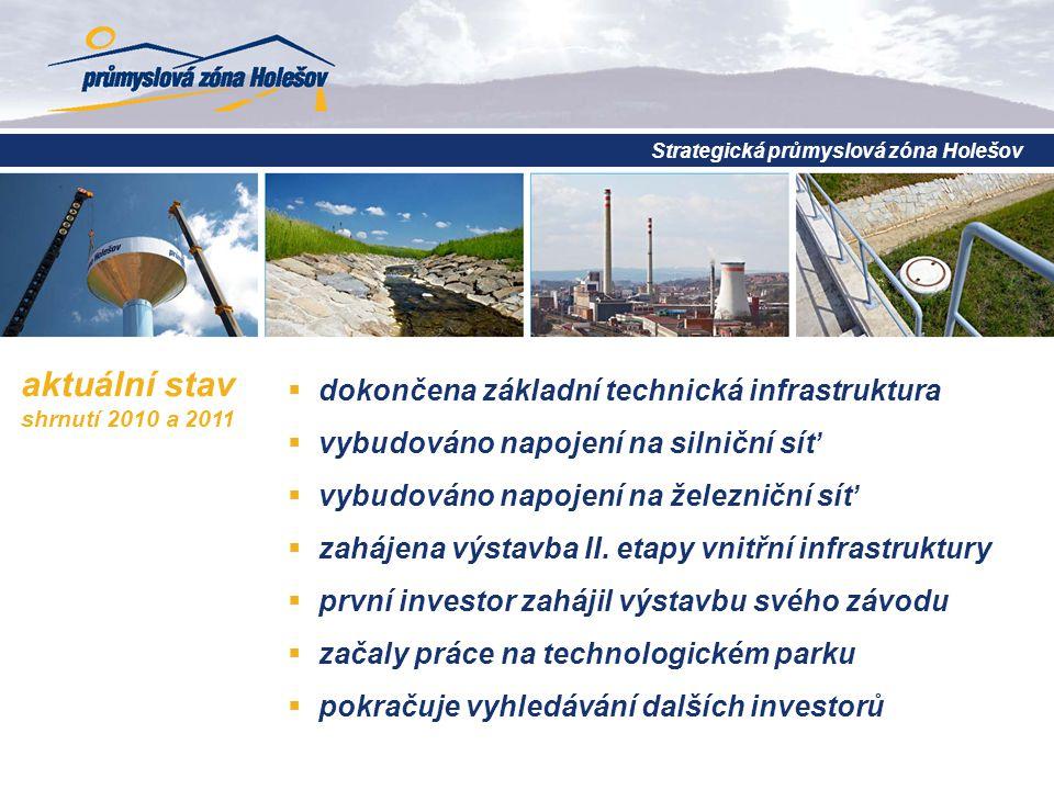 aktuální stav shrnutí 2010 a 2011  dokončena základní technická infrastruktura  vybudováno napojení na silniční síť  vybudováno napojení na železniční síť  zahájena výstavba II.