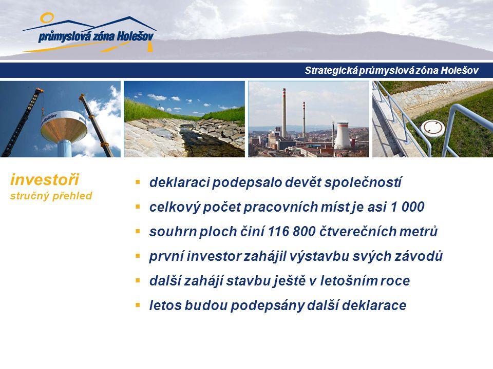 Strategická průmyslová zóna Holešov investiční projekty