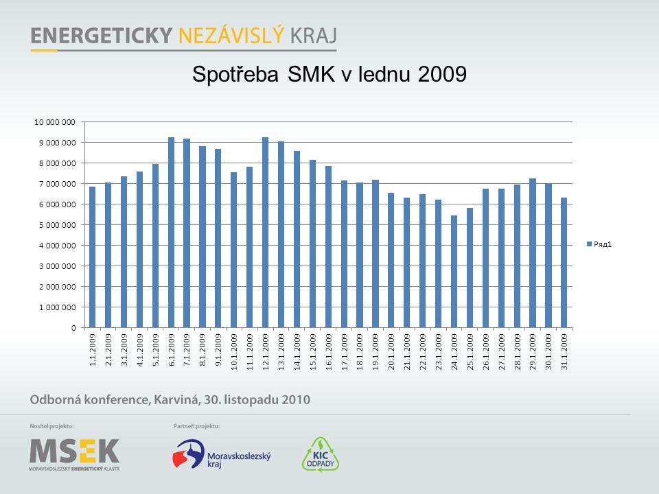 Spotřeba SMK v lednu 2009