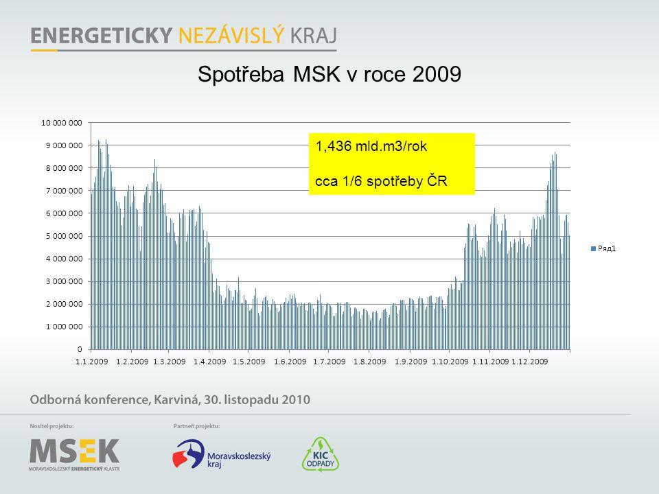 Spotřeba MSK v roce 2009