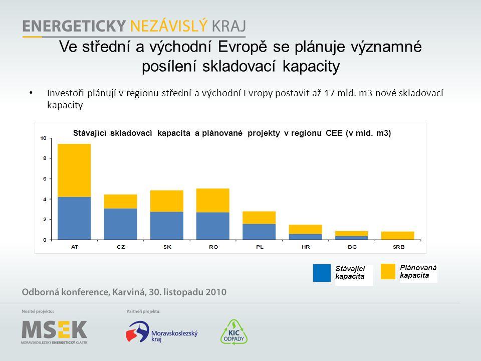 Ve střední a východní Evropě se plánuje významné posílení skladovací kapacity • Investoři plánují v regionu střední a východní Evropy postavit až 17 m