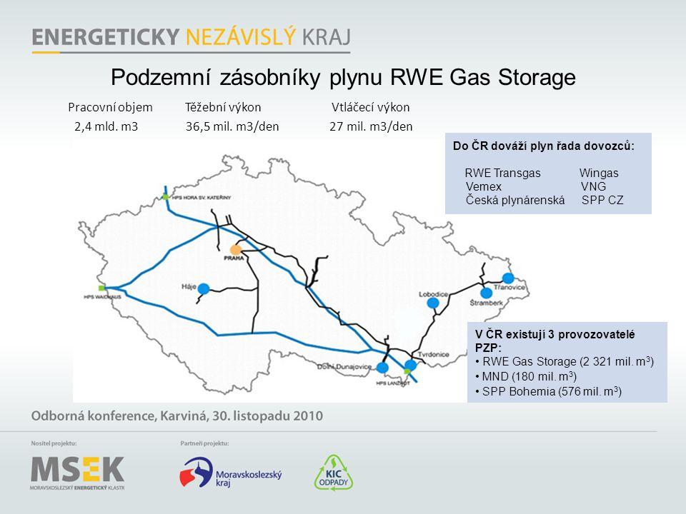 Podzemní zásobníky plynu RWE Gas Storage Pracovní objem Těžební výkon Vtláčecí výkon 2,4 mld. m3 36,5 mil. m3/den 27 mil. m3/den Do ČR dováží plyn řad