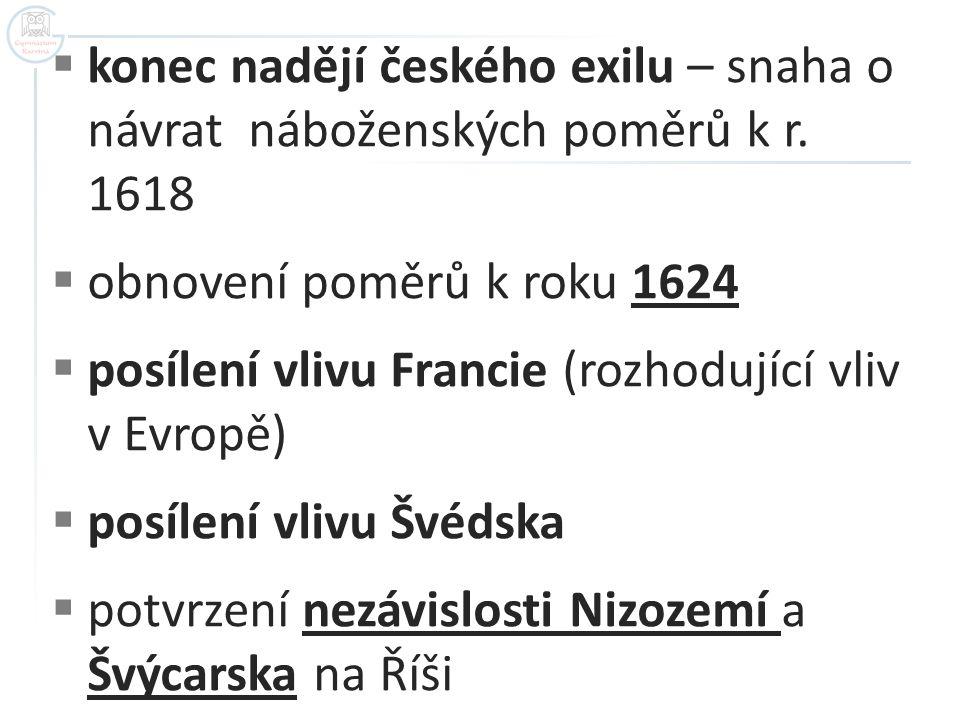  konec nadějí českého exilu – snaha o návrat náboženských poměrů k r. 1618  obnovení poměrů k roku 1624  posílení vlivu Francie (rozhodující vliv v