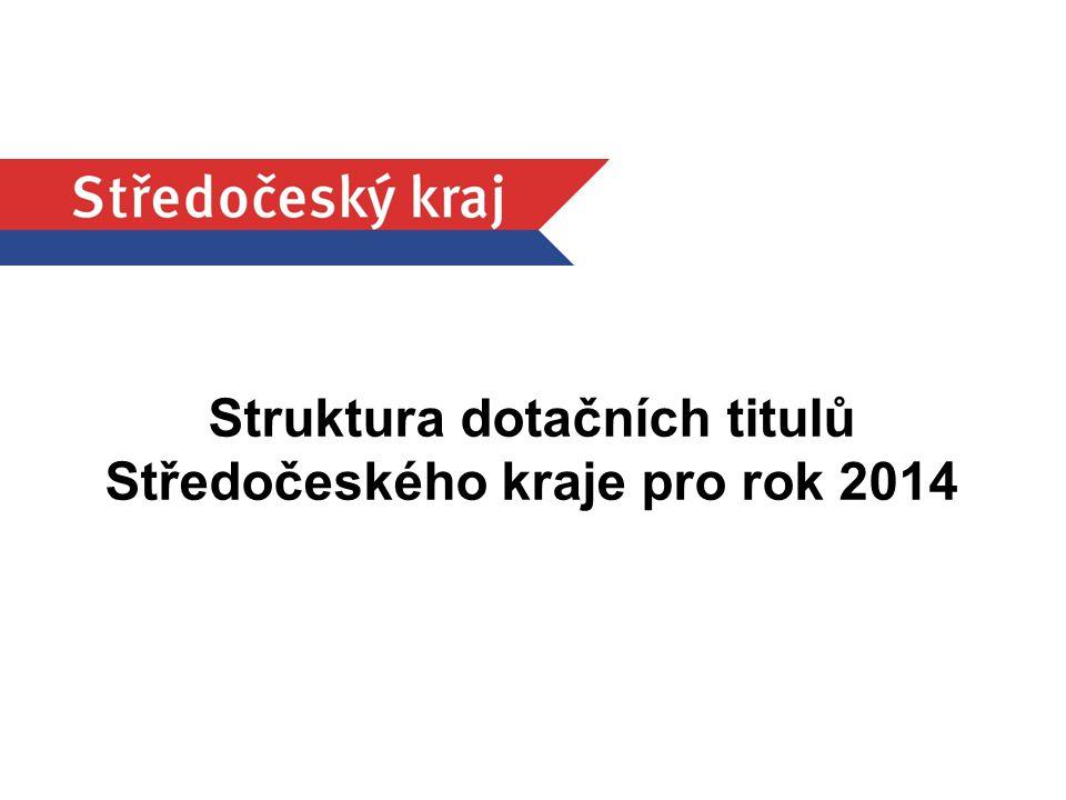 1 Struktura dotačních titulů Středočeského kraje pro rok 2014
