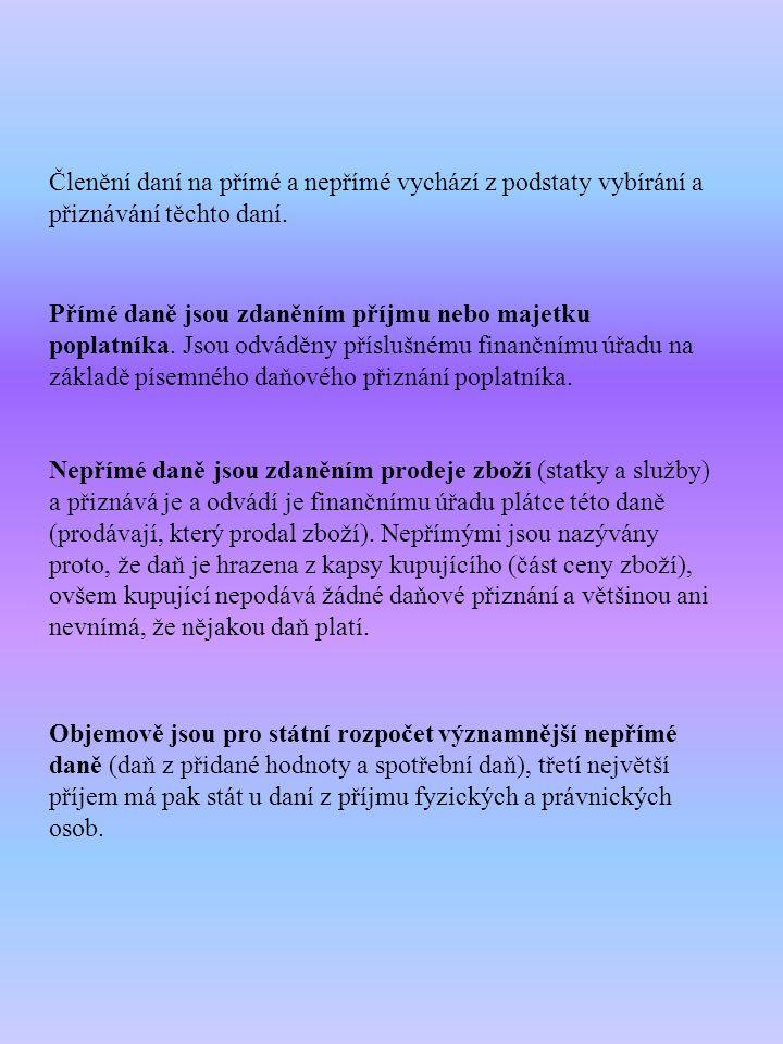 Státní rozpočet ČR na rok 2013 http://www.zakonyprolidi.cz/cs/2012-504