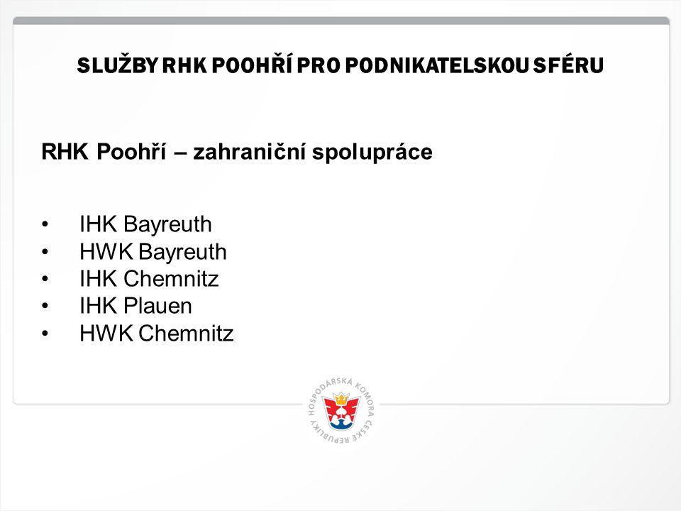 7 HK ČR, 1.7.2014 RHK Poohří – zahraniční spolupráce • IHK Bayreuth • HWK Bayreuth • IHK Chemnitz • IHK Plauen • HWK Chemnitz