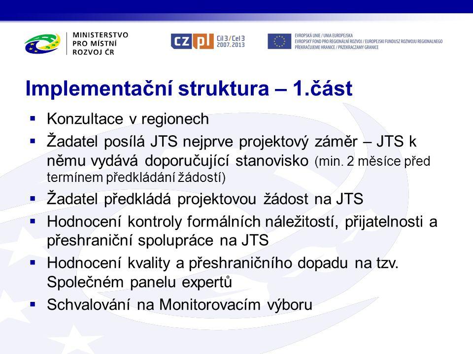Implementační struktura – 1.část  Konzultace v regionech  Žadatel posílá JTS nejprve projektový záměr – JTS k němu vydává doporučující stanovisko (min.