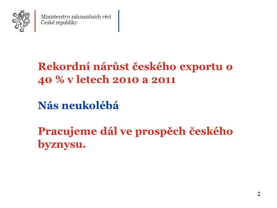 2 Rekordní nárůst českého exportu o 40 % v letech 2010 a 2011 Nás neukolébá Pracujeme dál ve prospěch českého byznysu.