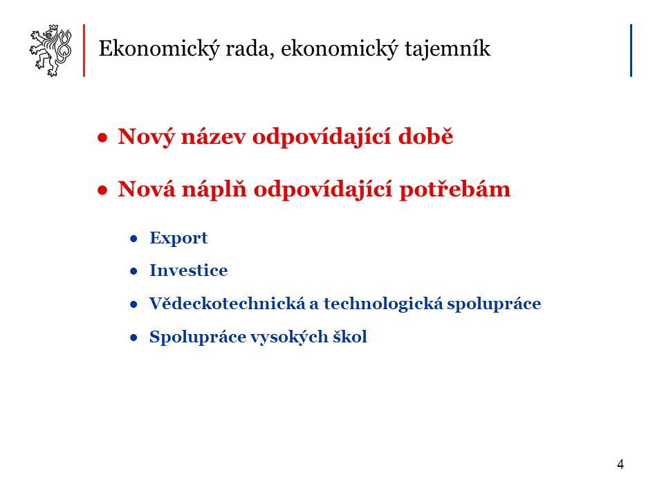 4 Ekonomický rada, ekonomický tajemník ●Nový název odpovídající době ●Nová náplň odpovídající potřebám ●Export ●Investice ●Vědeckotechnická a technologická spolupráce ●Spolupráce vysokých škol