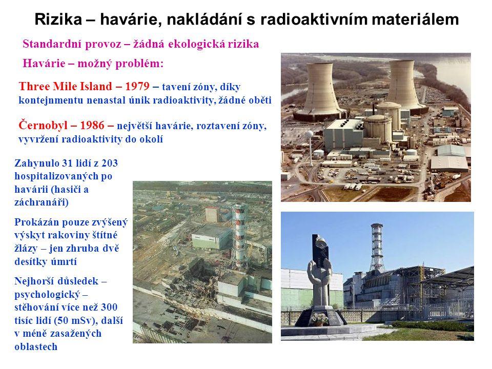 Three Mile Island – 1979 – tavení zóny, díky kontejnmentu nenastal únik radioaktivity, žádné oběti Černobyl – 1986 – největší havárie, roztavení zóny,